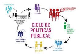 CicloPoliticasPublicas-680.jpg