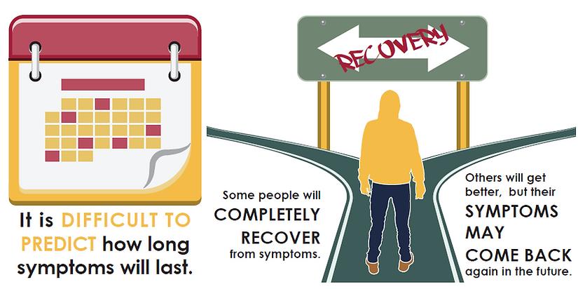 iHope's Schizophrenia Recovery infographics