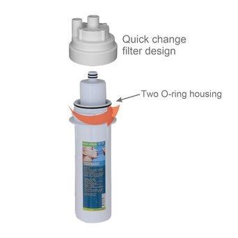 Filtros de agua bajo fregadero/ Filtración de agua de cambio rápido