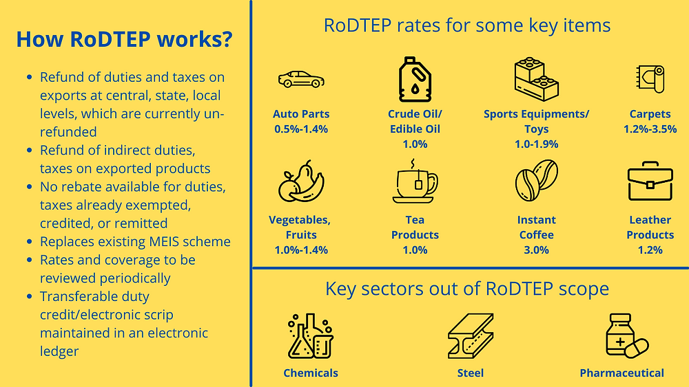 Summary about the newly introduced RoDTEP scheme