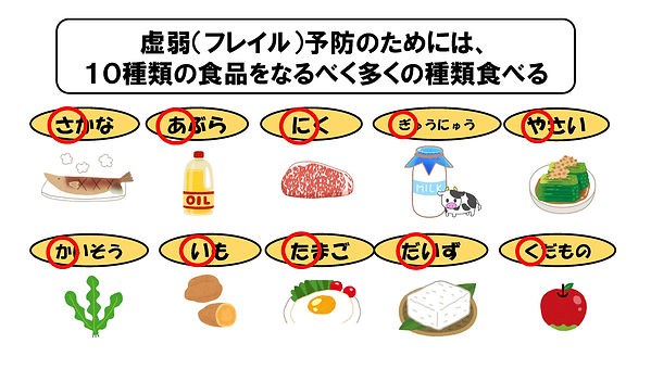 20190705_10種類の食品群を紹介する1枚紙.jpg