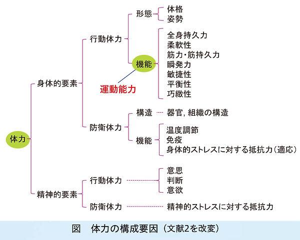 【身体活動のコツ】国保11月号図.jpg
