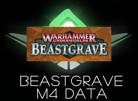 Beastgrave M5 Data Final Results
