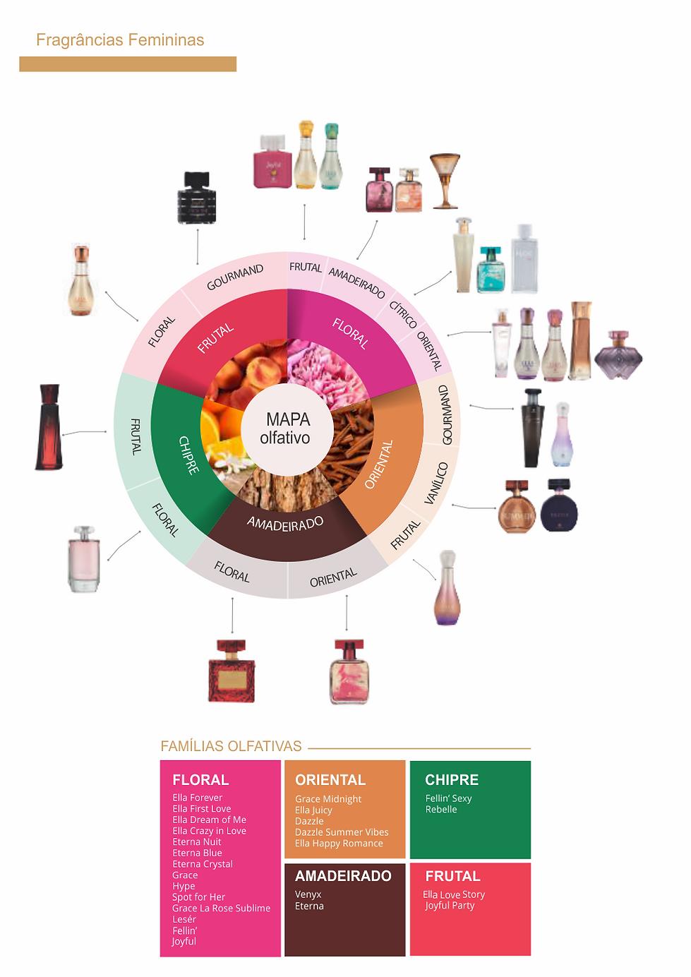 perfumaria02.png