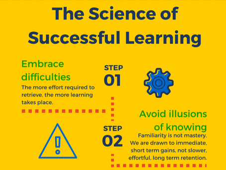How we think we learn vs. how we actually learn.