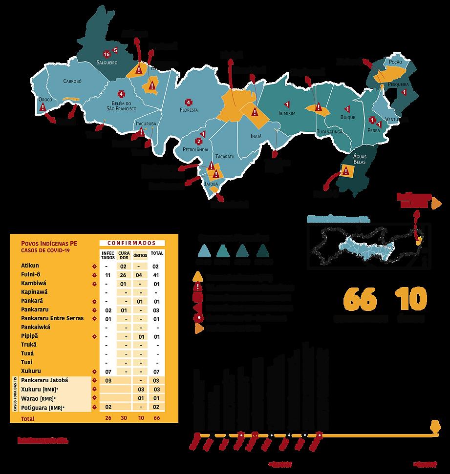 Mapa-Indigenas.ContraCovid_boletim#6.png
