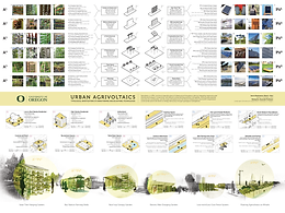 Urban Agrivoltaics: Typological Explorations within the Urban Realm