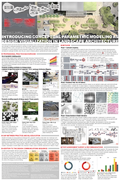 Introducing Conceptual Parametric Modeling as Design Visualization in Landscape Architecture