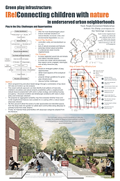 Green play infrastructure: [Re]Connecting children with nature in underserved urban neighborhoods
