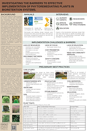 Investigating the barriers to effective implementation of phytoremediating plants in bioretention systems