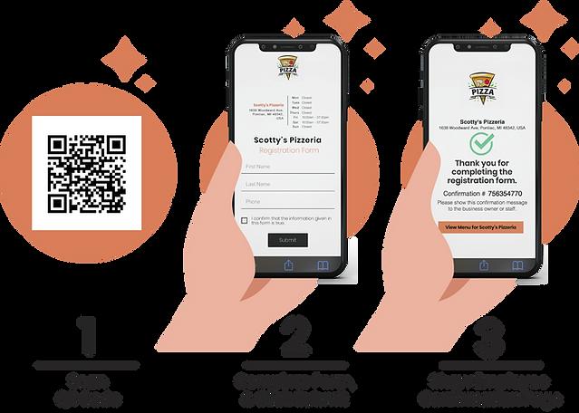 Registration Three Step Process.png