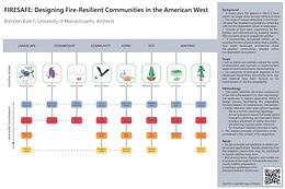 Firesafe: Designing Fire-Resilient Communities in the American West