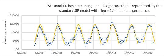 flu14 - Copy.jpg