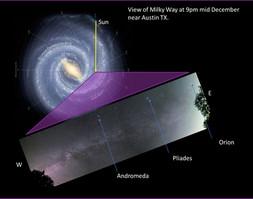 Milky Way explainer
