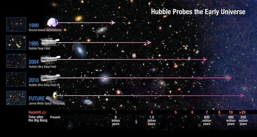 Hubble Deep.jpg