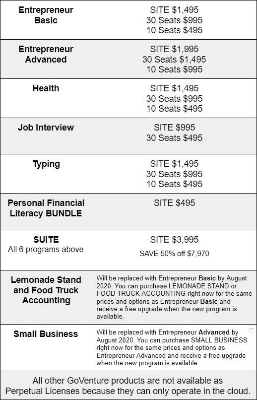 K-12 Pricing - Perpetual License