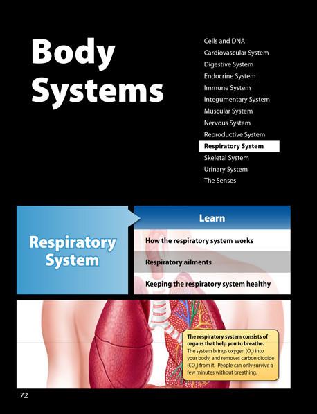 GoVenture Health Book