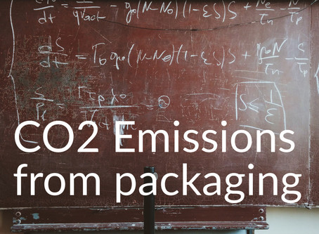 The CO2 calculations behind our Supermarket campaigns