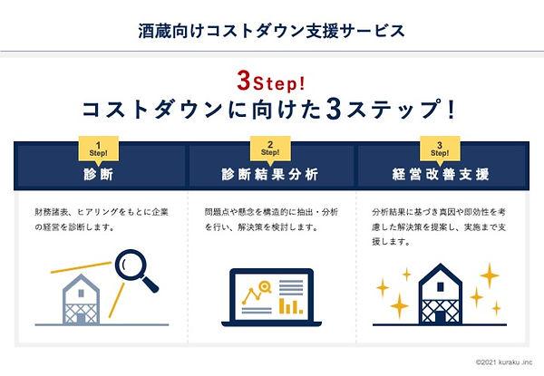 4【蔵楽】酒蔵向けECサイト構築支援サービス_20210430_01.jpg