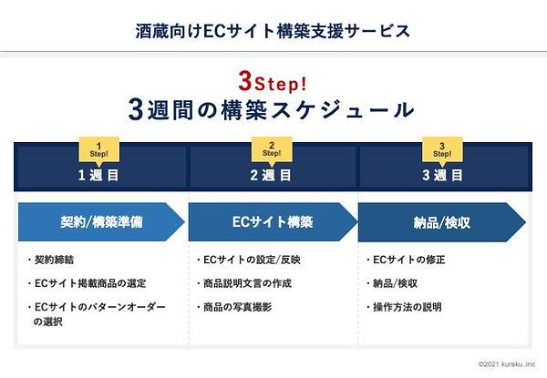 2【蔵楽】酒蔵向けECサイト構築支援サービス_20210430_01.jpg