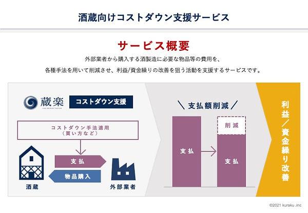 3【蔵楽】酒蔵向けECサイト構築支援サービス_20210430_01.jpg