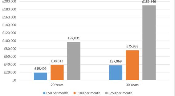 Savings Chart.png