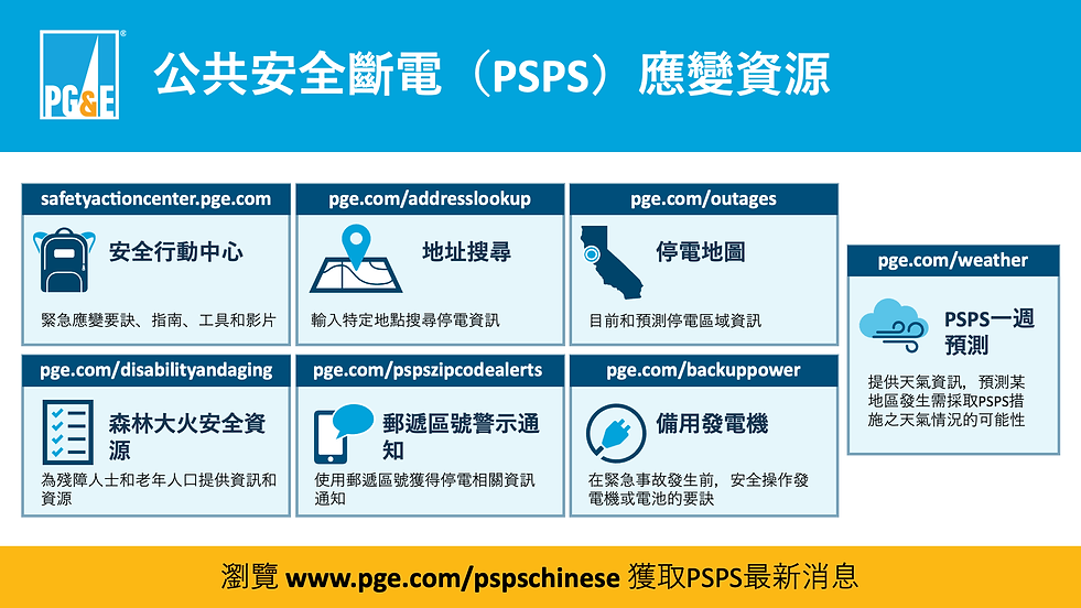 Resources_to_Prepare_PSPS_1920x1080_CHI.png