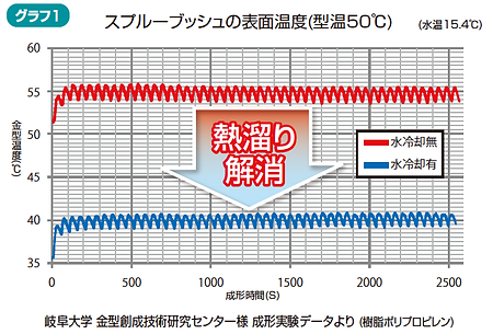 グラフ1.png