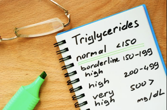 """"""" D'Oh! I have Triglycerides of 500 """""""