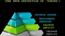 The 'Tone' Triangle
