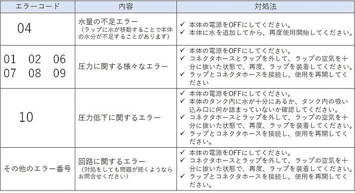 GRエラーコード.jpg