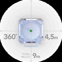 Distance Graphic.tif