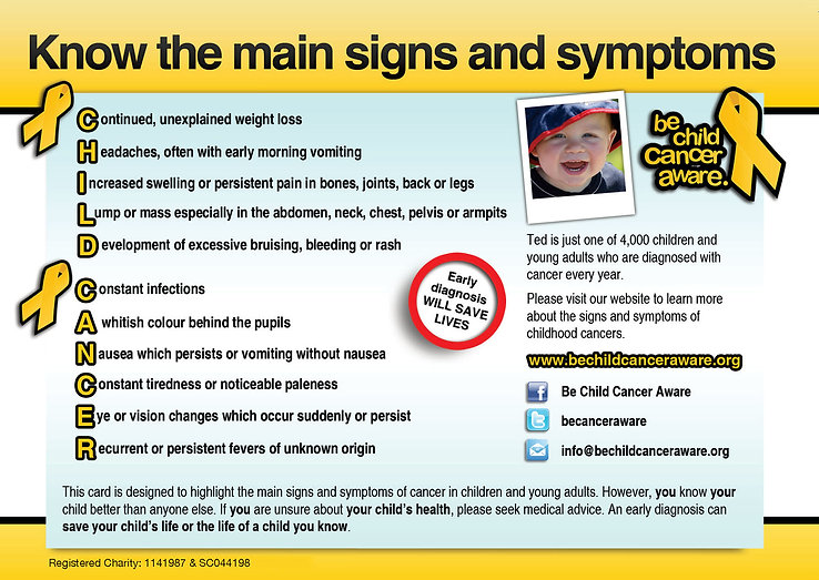 Be Child Cancer Aware card.jpg