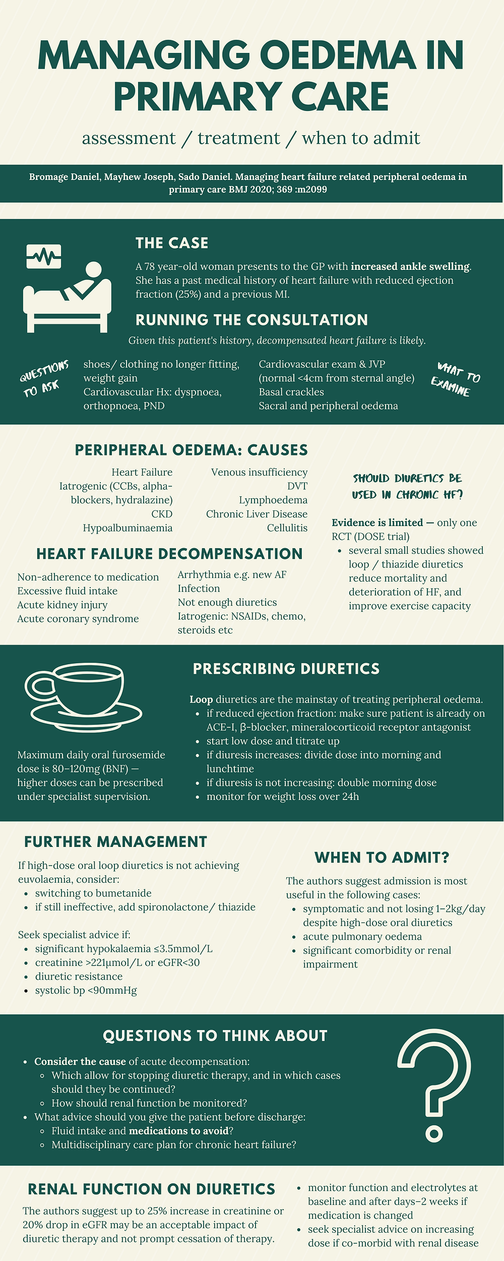 medical research cardiology peripheral oedema heart failure medical students clinical practice bmj