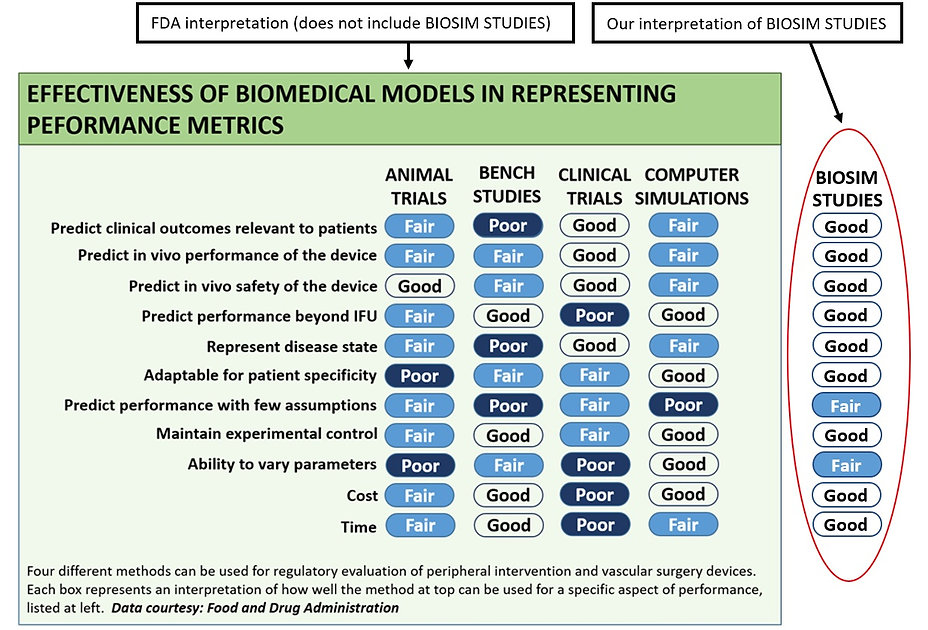 FDA chart 3.jpg