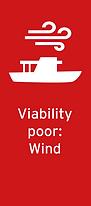 Viability poor: wind