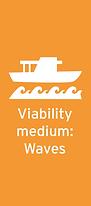 Viability medium: waves