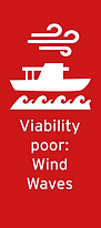Viability poor: wind waves