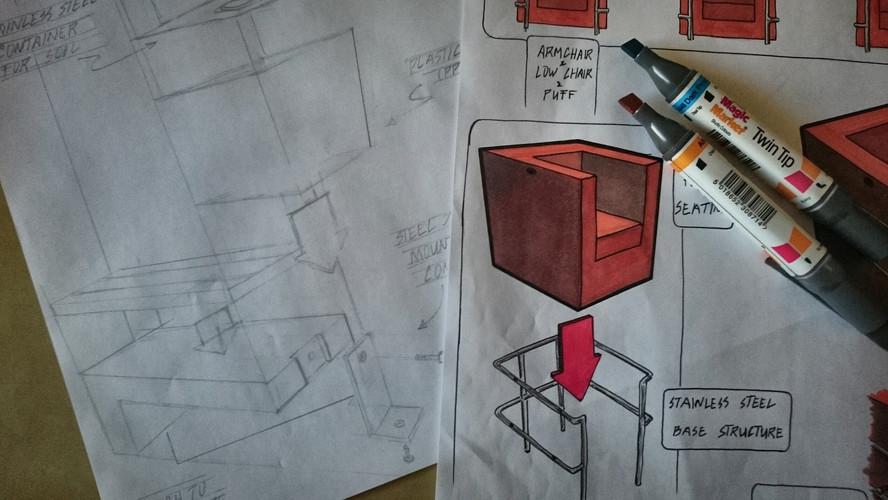 Idea generation sketch