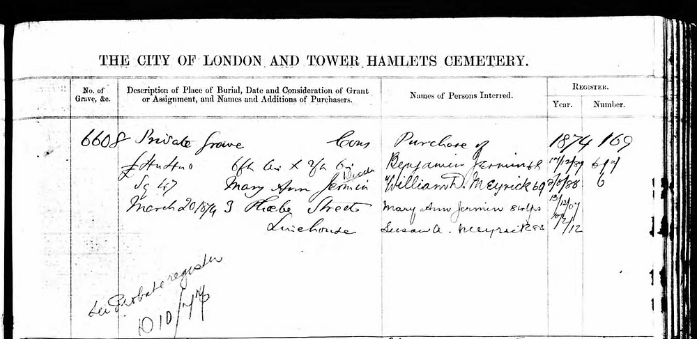 The plot purchased by Benjamin Jermin at Tower Hamlets Cemetery on March 20th 1874