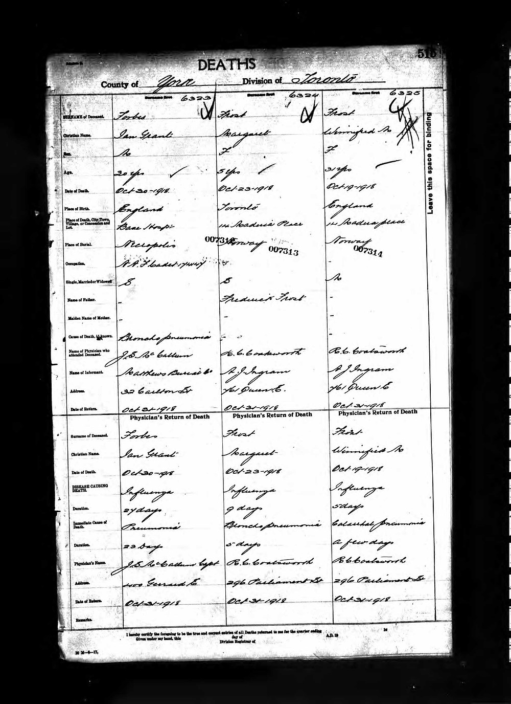 Death records for Winifred and Margaret Frost