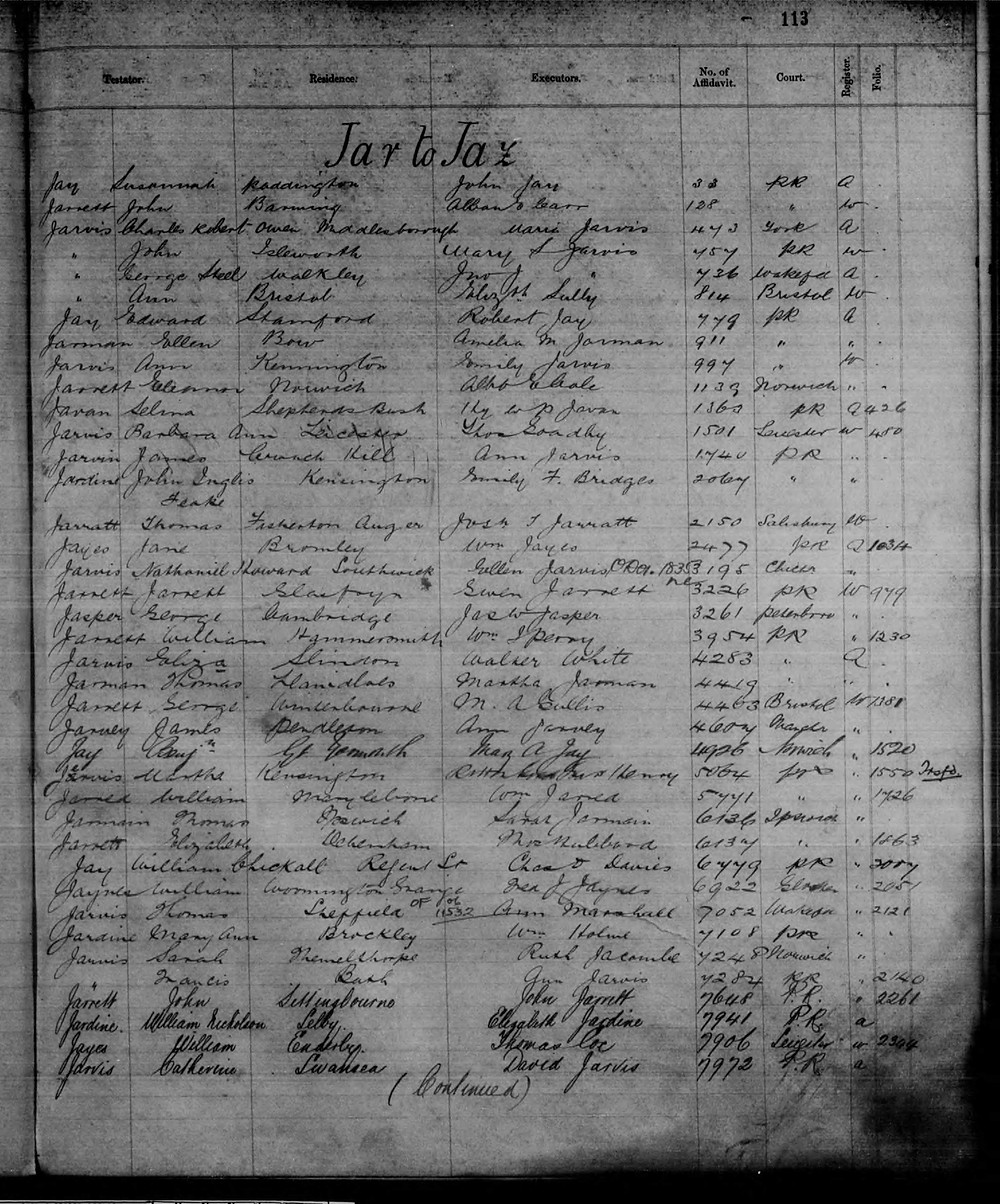 The Death Duty register for Charles Robert Owen Jarvis