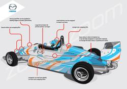 Concept livery design