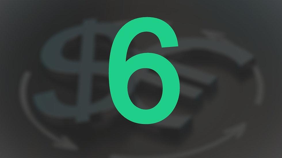Индикатор Опционных Уровней на 6 месяцев