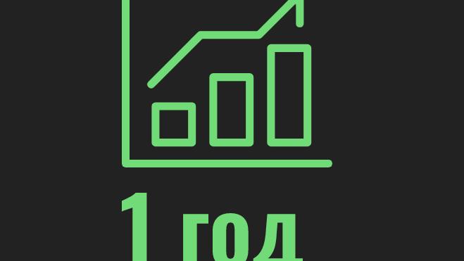 "Индикатор ""Апперкот"" - 1 год"