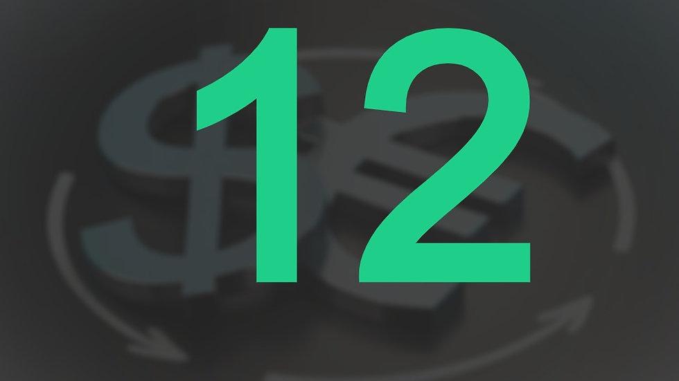 Индикатор Опционных Уровней на 12 месяцев