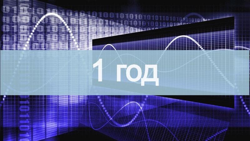 Копия Индикатор Спроса и Предложения - 12мес.