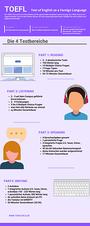 TOEFL Infografik.png