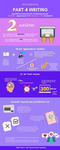 Writing Infografik (2).png
