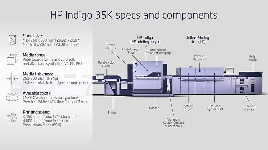 HP Indigo 35K specs and components.jpg